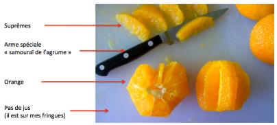supremes_orange